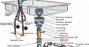24 Kitchen Sink Vent Diagram Ideas