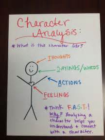Character Analysis Anchor Chart