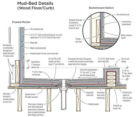 wood floor assembly mortar bed shower pan jlc online tile shower