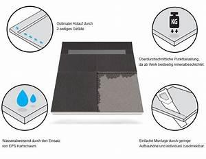 Duschboard Mit Integrierter Ablaufrinne : duschelement mit duschrinne mineral basic 2 seitiges ~ Sanjose-hotels-ca.com Haus und Dekorationen