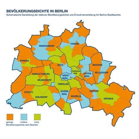 immobilien  berlin immobilienscout