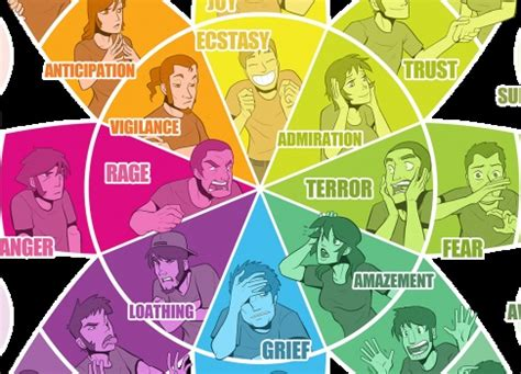 colors associated with emotions robert plutchik s wheel of emotion social media