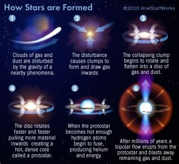 what are stars formed from constellation pictures howstuffworks