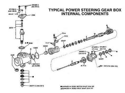 Seal Steering Diagram by Ford F150 1997 To 2003 How To Repair Steering Box Leak