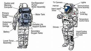 spacesuit diagram living and working in space ahg badge With space suit diagram