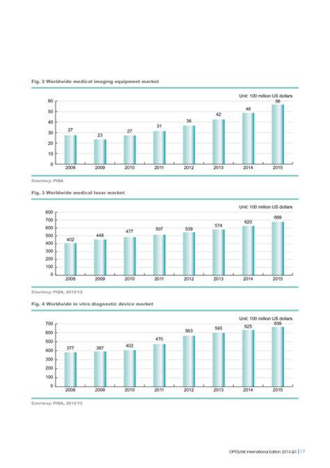 Many Cooks Tracking Labor Market Dynamics In Food Http Gogofinder Com Tw Books Pida 6 Optolink 2013
