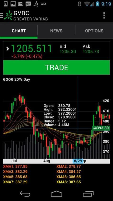 penny stock apps opptrends