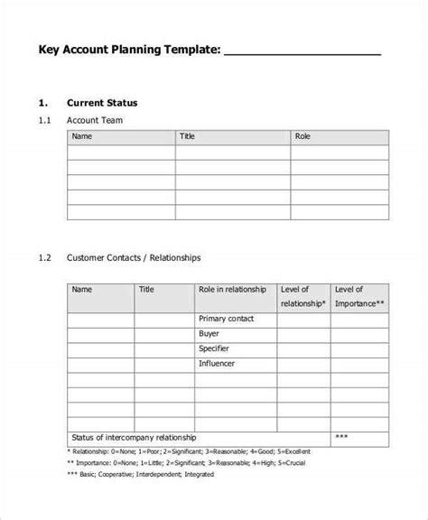 strategic account plan templates  sample