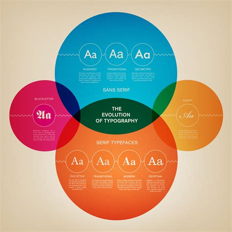 35 cool infographics for web and graphic designers you the designer