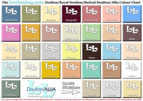 Ideal Bathroom by Royal Doulton Stelrad Doulton Allia Bathroom Colour Chart