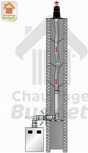 Conduit Evacuation Chaudiere Gaz Condensation : tubage c93 80 125 package ~ Melissatoandfro.com Idées de Décoration