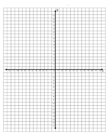 printable graph paper template   cm mm