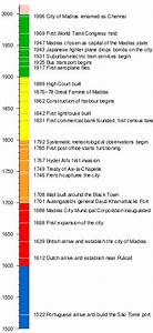 Timeline of Astronomy From 1900 to Now (page 2) - Pics ...