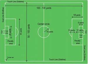 Soccer Field Dimensions In Yards
