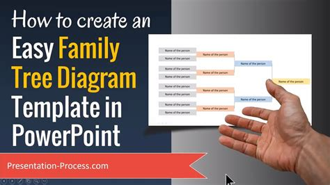 create family tree diagram template  powerpoint