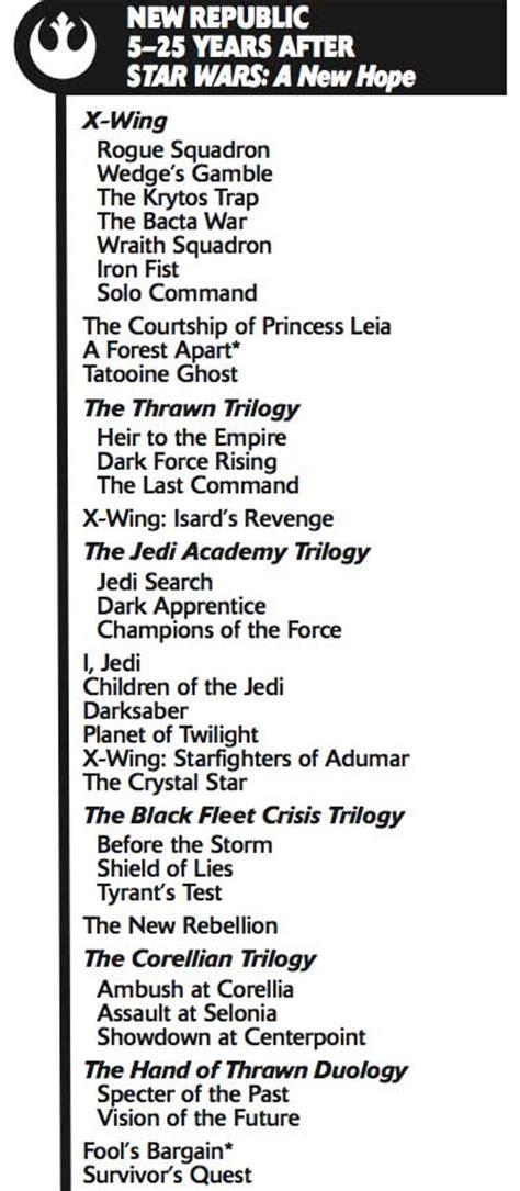 timeline   star wars universe   novels