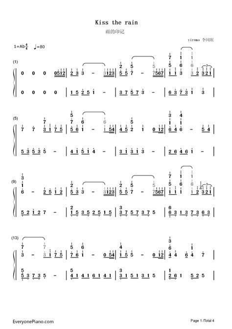 not lagu fur elise not angka the lengkap untuk berbagai alat musik