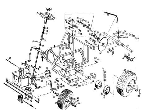 Mtd Yard Machine Riding Mower Wiring Diagram Forums