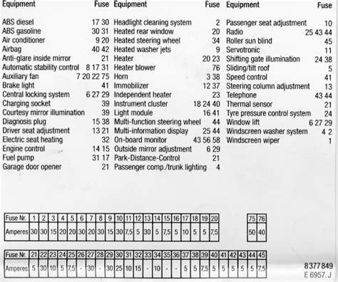 00 Bmw 325i Fuse Box Diagram by Fuses For 2000 Bmw 528i Bimmerfest Bmw Forums