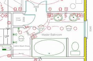master bathroom design plans bathroom design With why you should planning master bathroom layouts