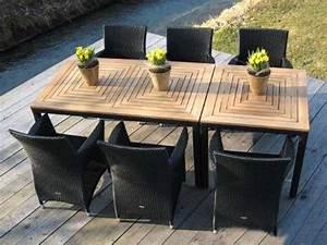Fischer Mbel Swing Tisch 150x95 Cm EdelstahlVintage Teak