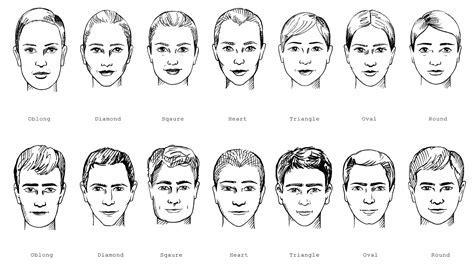 Emily Snape: Face shapes