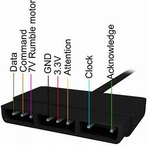 Playstation 2 Wireless Rf Remote For Robot Control  Rki