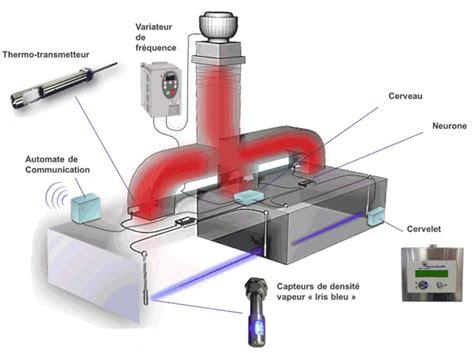 extracteur d air cuisine professionnelle 60 d économies d énergie en cuisine professionnelle