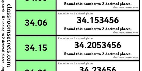 Rounding To Two Decimal Places  Classroom Secrets