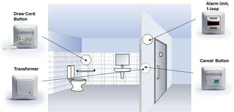 wc alarm abb oy wiring accessories