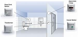 Disabled Wc Doors  U0026 Easyopen Wc With Newyorker Door