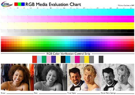 Imaging Resource Printer Review