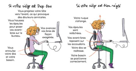 bonne position bureau les bons gestes à adopter au bureau sen360 fr