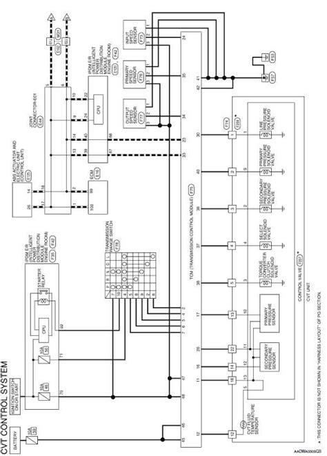 Nissan Rogue Service Manual: CVT control system - Wiring