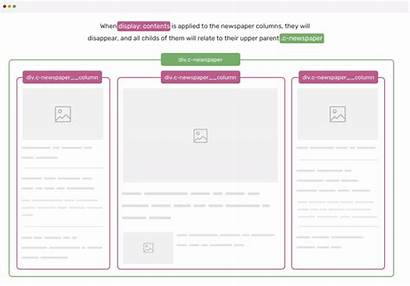 Grid Css Areas Template Action Component