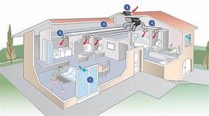Double Flux Aldes : ventilation et purification d 39 air aldes vmc simple flux ~ Edinachiropracticcenter.com Idées de Décoration