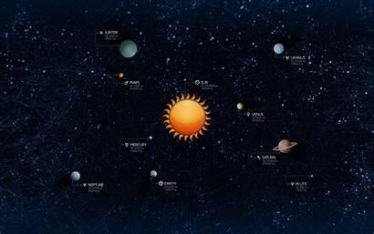 Solar System Wallpapers Vladstudio Star