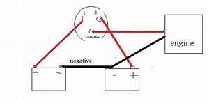 Grady White Wiring Diagram