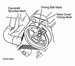 Diagram To Install Serpentine Belt 1997 Honda Passport