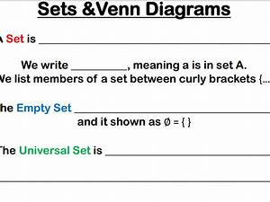 Secondary Group Theory Resources