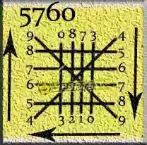ungkap rahasia  menerka nomor jitu togel hari   akurat berlaku sgp hk angka