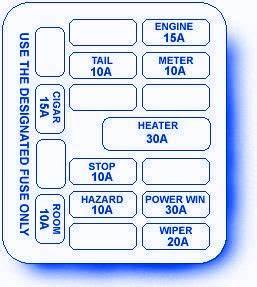 For A 97 Mazda Miata Fuse Box Diagram : bmw z3 roadster 1999 engine fuse box block circuit breaker ~ A.2002-acura-tl-radio.info Haus und Dekorationen