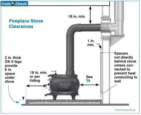importance  smoke  carbon monoxide detectors