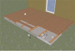 poser une terrasse en bois sur lambourdes blog terrasse bois With pose une terrasse en bois