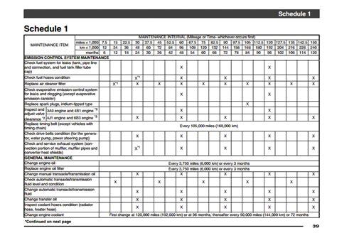 Toyota Maintenance Schedule by 2015 Mirage Maintenance Schedule Mirageforum