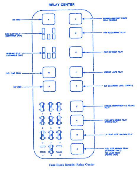 1995 Pontiac Bonneville Fuse Box Location by Pontiac Bonneville S E 1995 Relay Fuse Box Block Circuit