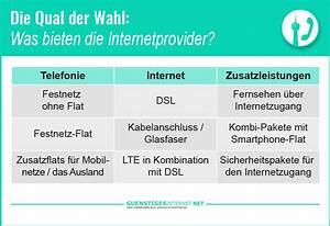 Internet Zuhause Angebote : internet provider vergleich 2018 was bringt ein providerwechsel ~ Orissabook.com Haus und Dekorationen