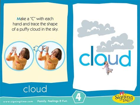 cloud sign in cloud form a quot c quot handshape with both and show the