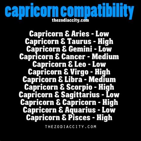 is capricorn compatible with cancer zodiac city capricorn compatibility capricorn 3 friends capricorn and taurus