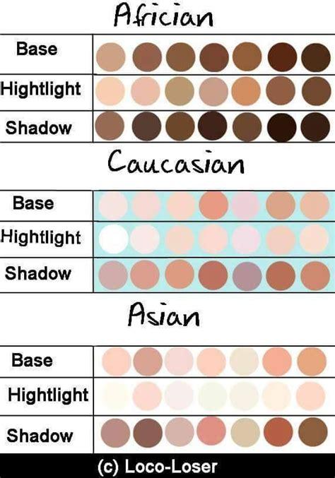 best 20 skin color chart ideas on makeup